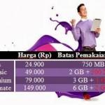 Paket Internet Axis Terbaru 2014 dan Cara Daftar