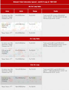daftar paket internet murah simpati loop