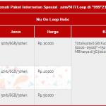 Tips Daftar Paket Internet Simpati 10GB Murah