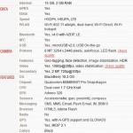 Harga dan Spesifikasi HP BlackBerry Z30