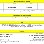 Tarif IM3 Play Nelpon SMS Bandung